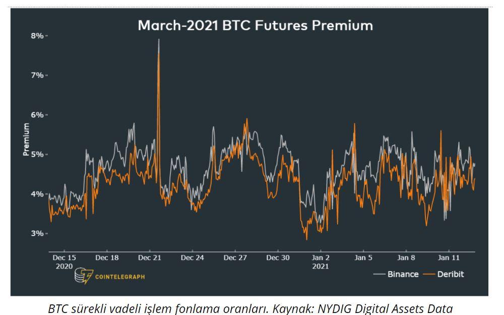 bitcoin hala yukselis trendinde mi 602118a36eb7b