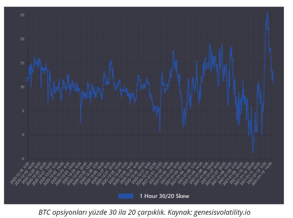 bitcoin hala yukselis trendinde mi 602118a667a99