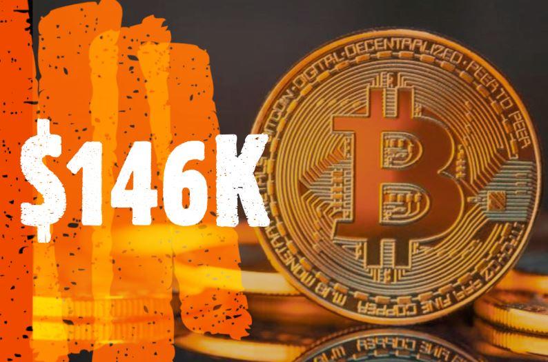 jpmorgan bitcoinin 146 000 dolara ulasmasini bekliyor 60211a4494669