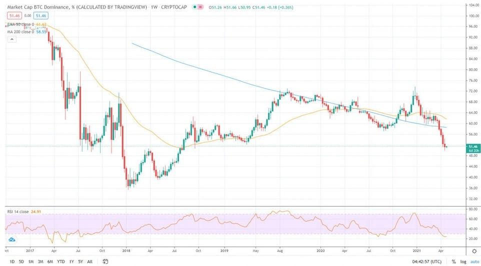 Bitcoin'de Ani Fiyat Düşüşüne Tepki Geldi! Fiyat Yükseliyor...