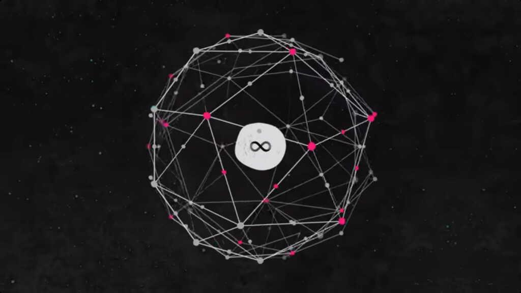 Dfinity, ICP, Internet Computer Protocol