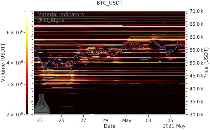 Bitcoin, Altkoin, ABD, Bitcoin artar mı, Bitcoin nedir