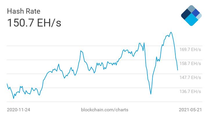Bitcoin, Çin, BTC, mining