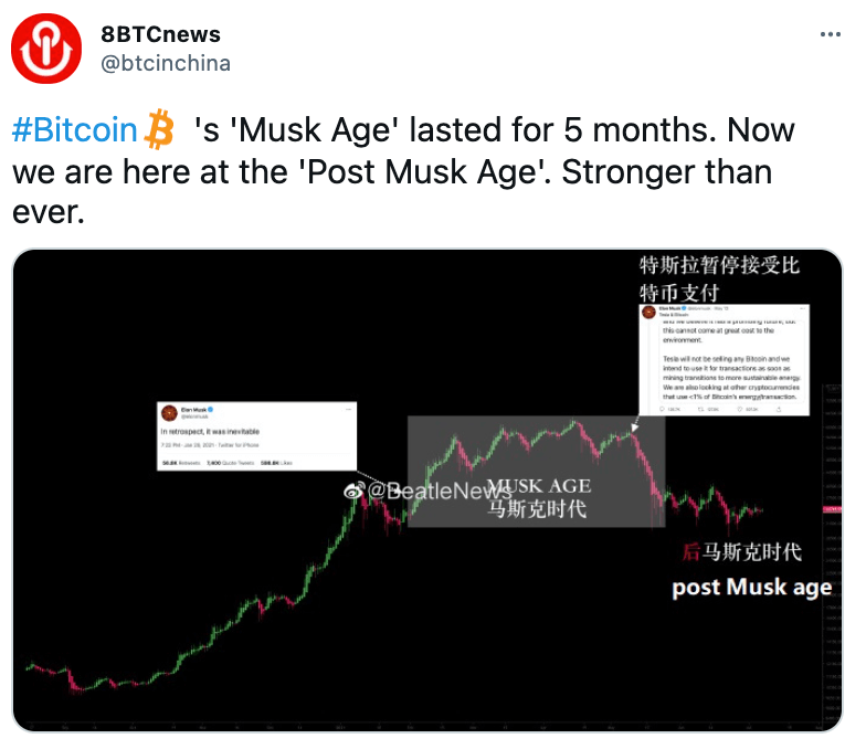 BTC, bitcoin, Elon Musk