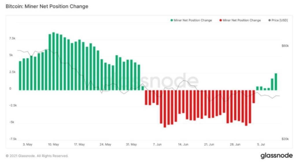 bitcoin hash, BTC