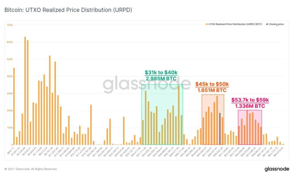 Bitcoin fiyatı, Bitcoin, BTC, Bitcoin son dakika