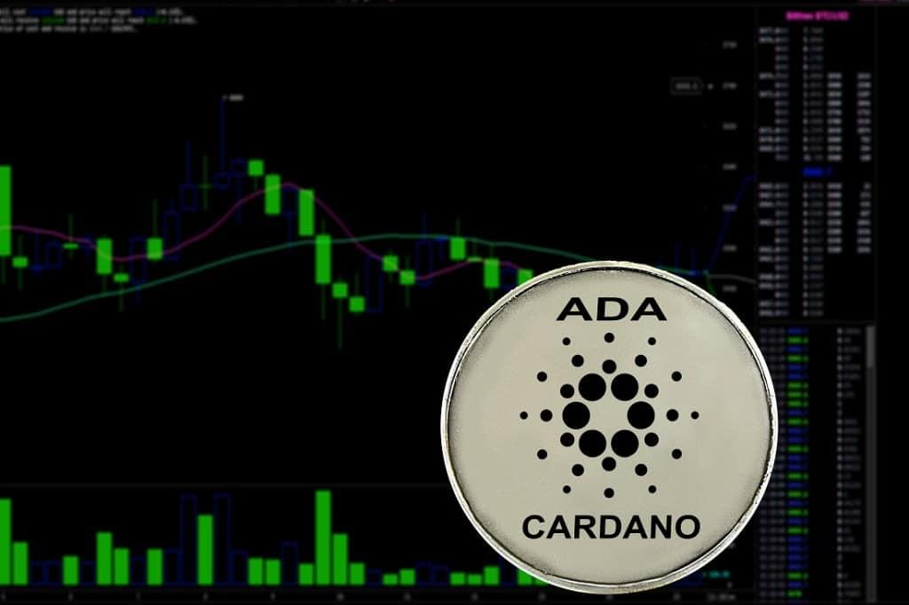 ADA fiyatı, ADA, Cardano, dolar, BTC, Bitcoin yorumu, ADA grafik