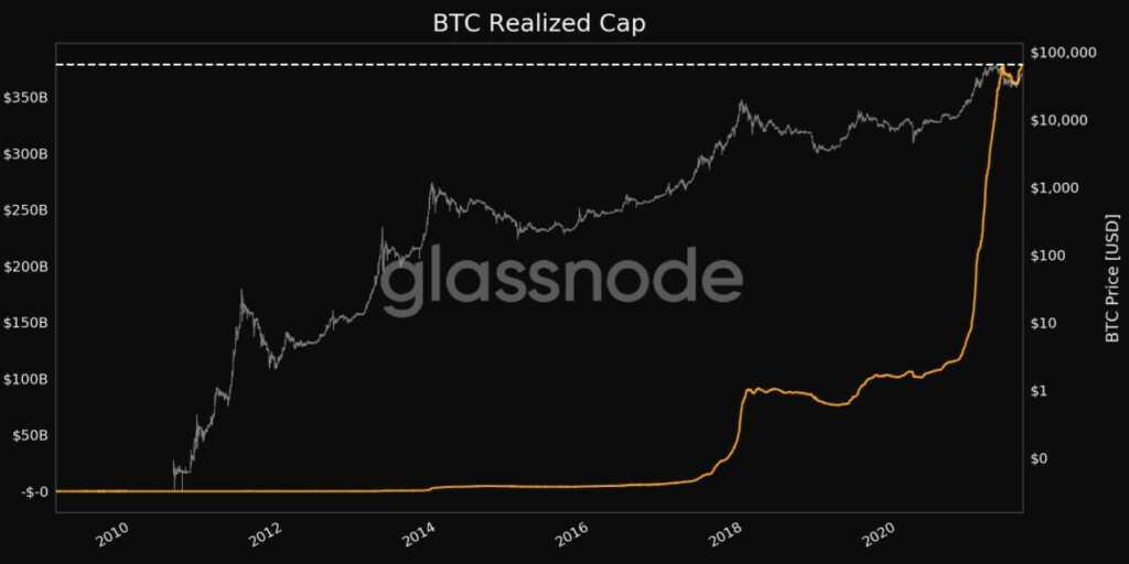 Bitcoin fiyatı, BTC, Bitcoin, PlanB, Willy Woo