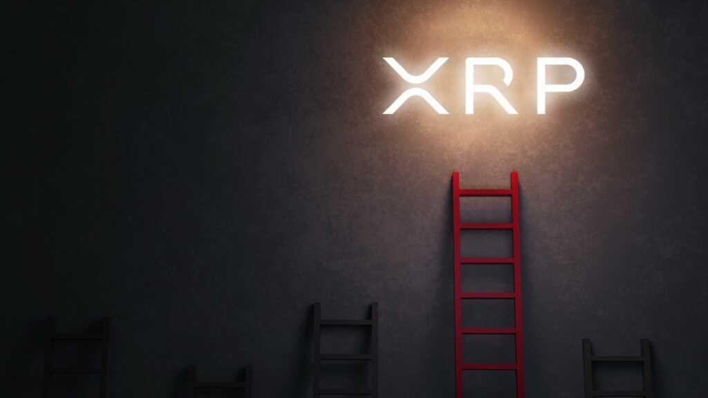 XRP fiyatı, Ripple yorum, XRP yorum, XRP grafik
